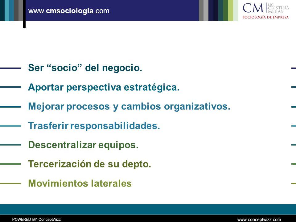 POWERED BY ConceptWizz www.conceptwizz.com www.cmsociologia.com Cambios económicos y de mercado