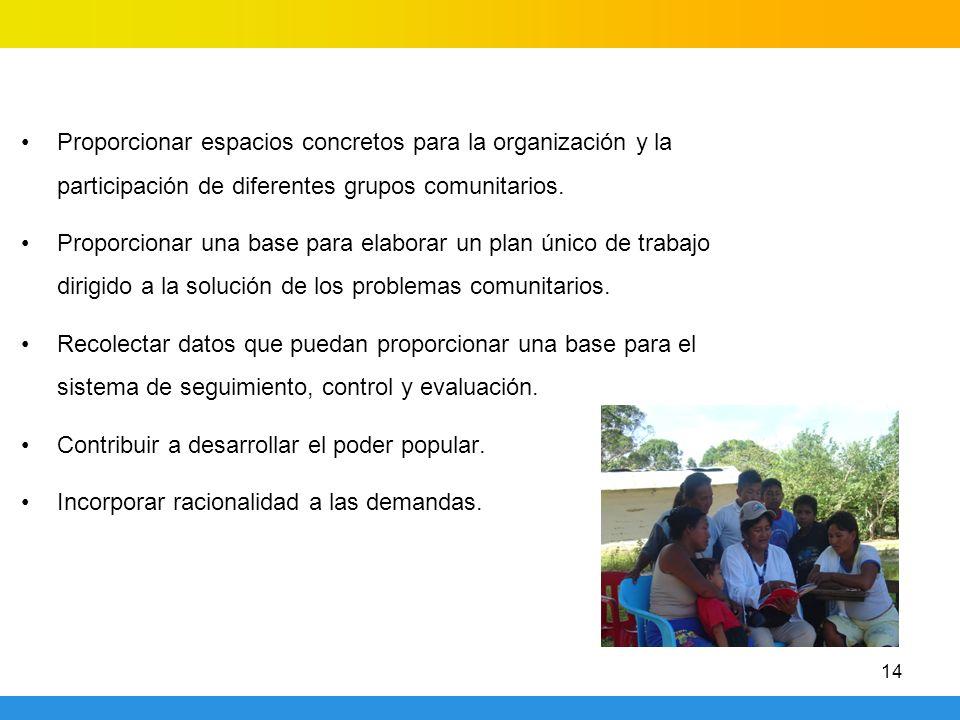 14 Proporcionar espacios concretos para la organización y la participación de diferentes grupos comunitarios. Proporcionar una base para elaborar un p