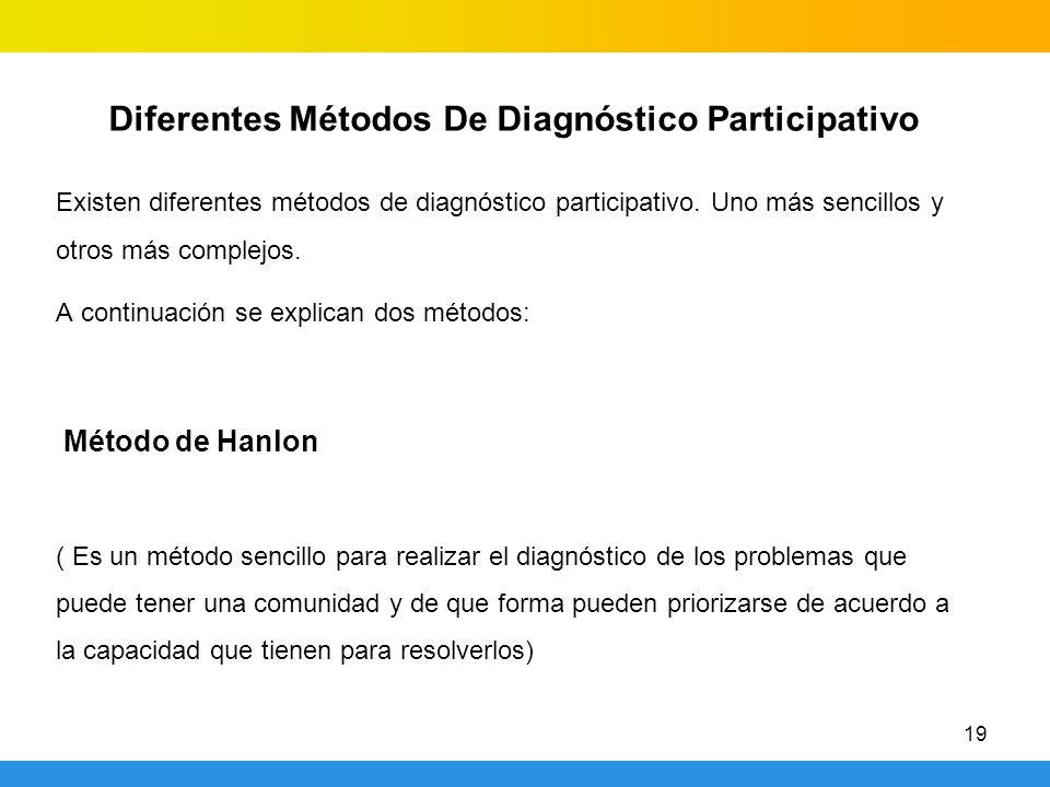 19 Existen diferentes métodos de diagnóstico participativo. Uno más sencillos y otros más complejos. A continuación se explican dos métodos: Método de