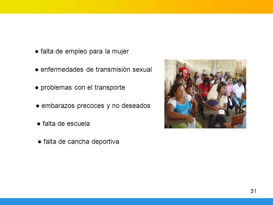 31 falta de empleo para la mujer enfermedades de transmisión sexual problemas con el transporte embarazos precoces y no deseados falta de escuela falt