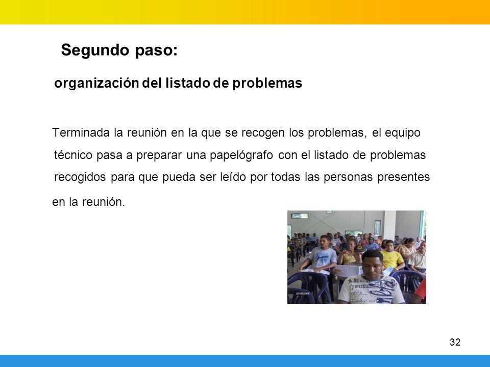 32 organización del listado de problemas Terminada la reunión en la que se recogen los problemas, el equipo técnico pasa a preparar una papelógrafo co