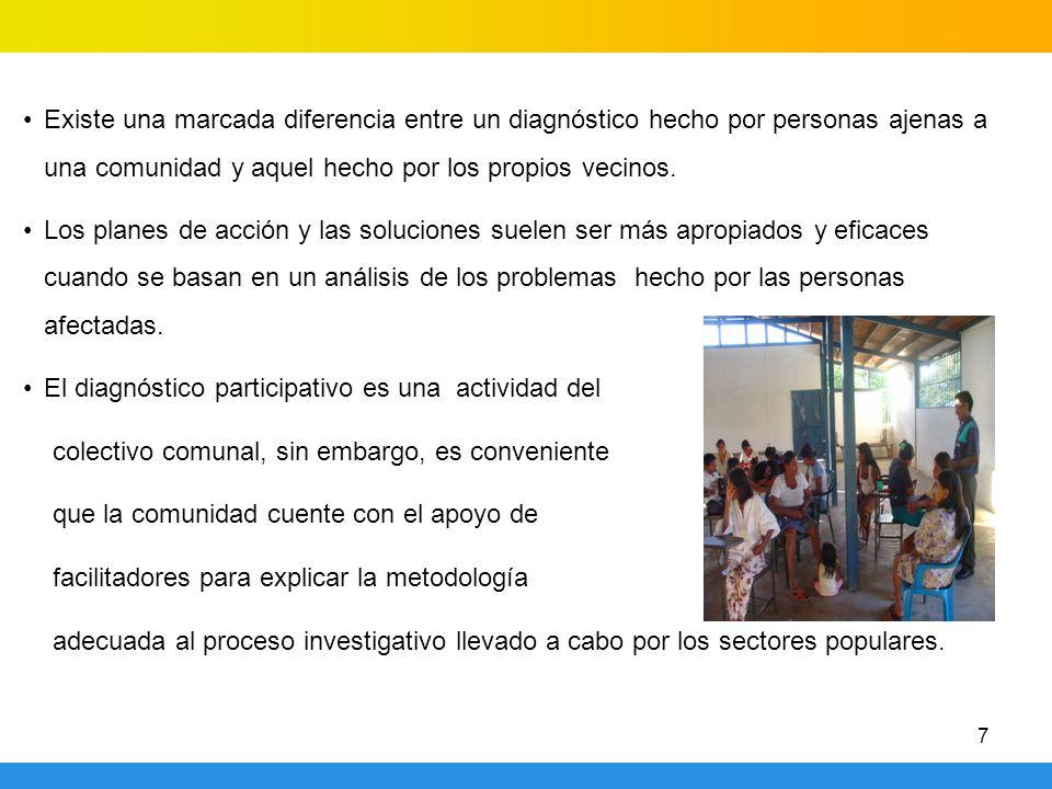 8 Problemas, fortalezas y oportunidades de una comunidad ¿Qué entendemos por problemas comunitarios.