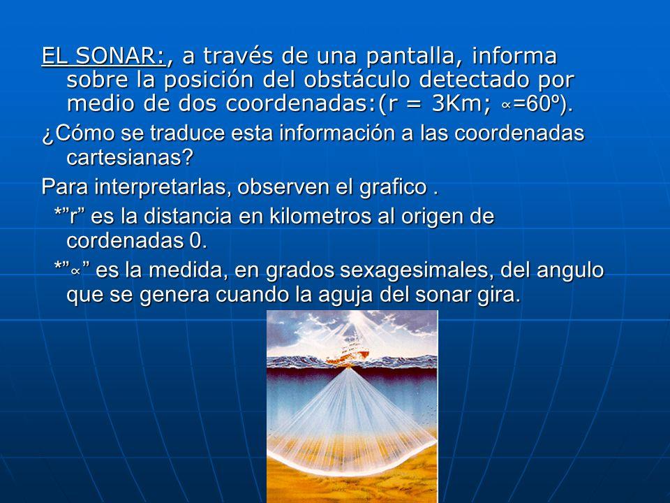 EL SONAR:, a través de una pantalla, informa sobre la posición del obstáculo detectado por medio de dos coordenadas:(r = 3Km; =60º). ¿Cómo se traduce
