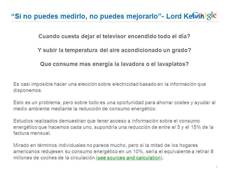 Si no puedes medirlo, no puedes mejorarlo- Lord Kelvin 3 Cuando cuesta dejar el televisor encendido todo el día.