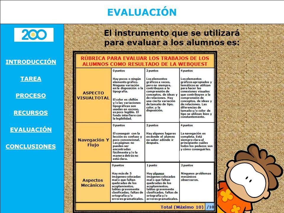 EVALUACIÓN INTRODUCCIÓN TAREA PROCESO RECURSOS EVALUACIÓN CONCLUSIONES El instrumento que se utilizará para evaluar a los alumnos es: