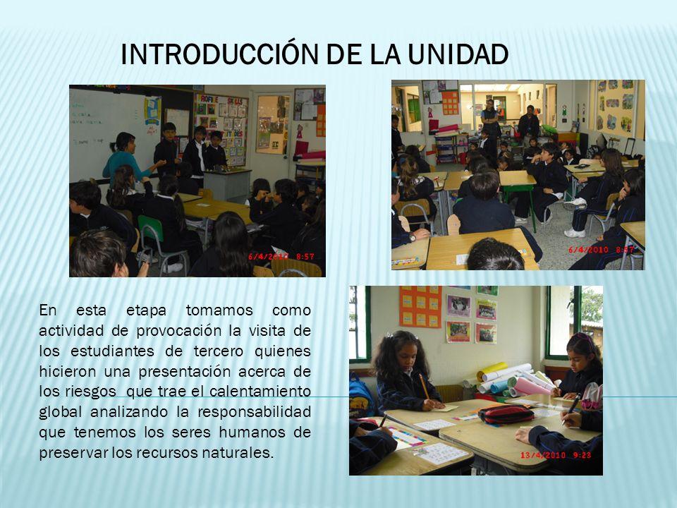 INTRODUCCIÓN DE LA UNIDAD En esta etapa tomamos como actividad de provocación la visita de los estudiantes de tercero quienes hicieron una presentació