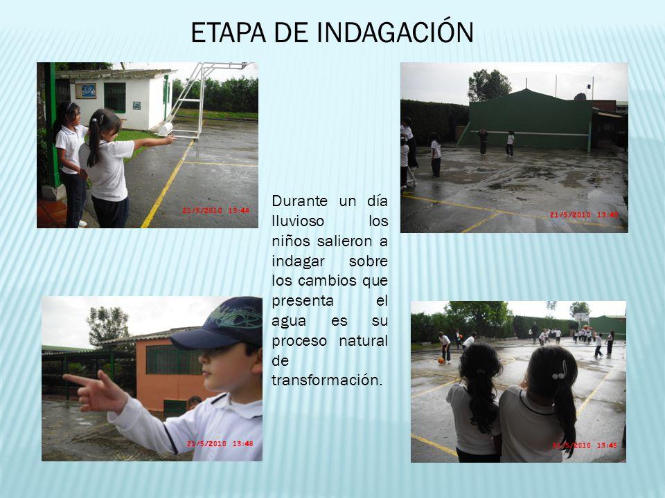 ETAPA DE INDAGACIÓN Durante un día lluvioso los niños salieron a indagar sobre los cambios que presenta el agua es su proceso natural de transformació