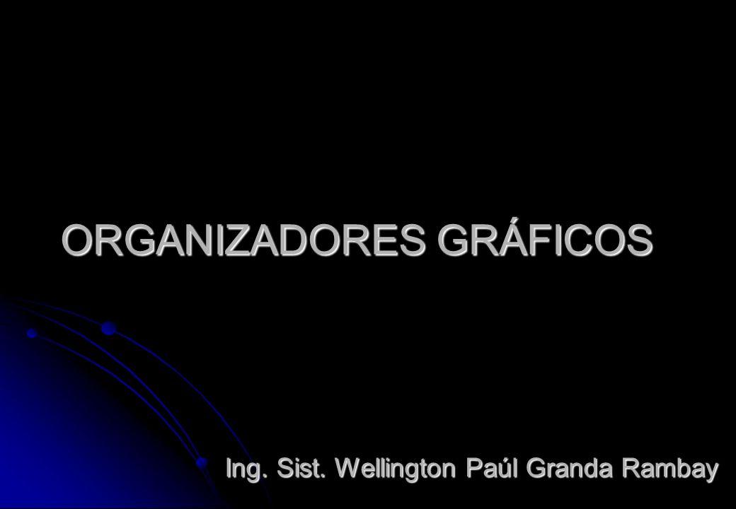 ORGANIZADORES GRÁFICOS Ing. Sist. Wellington Paúl Granda Rambay