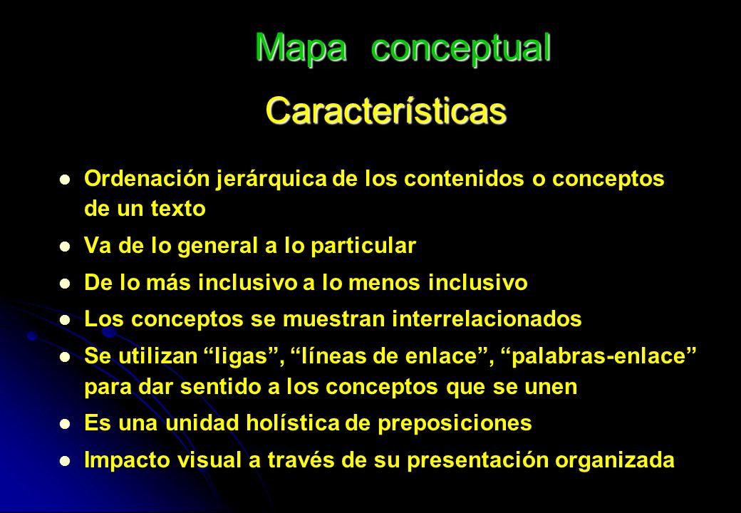 Características Ordenación jerárquica de los contenidos o conceptos de un texto Va de lo general a lo particular De lo más inclusivo a lo menos inclus