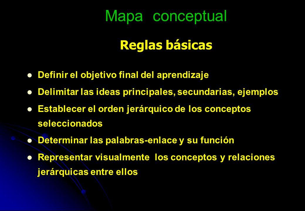 Reglas básicas Definir el objetivo final del aprendizaje Delimitar las ideas principales, secundarias, ejemplos Establecer el orden jerárquico de los