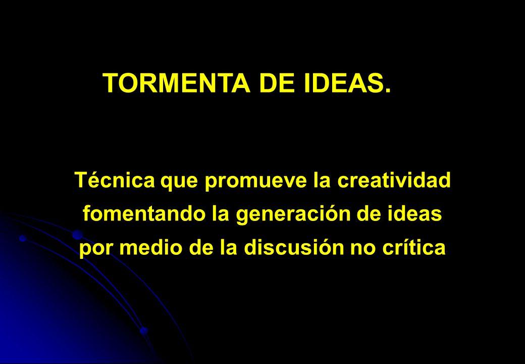 Técnica que promueve la creatividad fomentando la generación de ideas por medio de la discusión no crítica TORMENTA DE IDEAS.