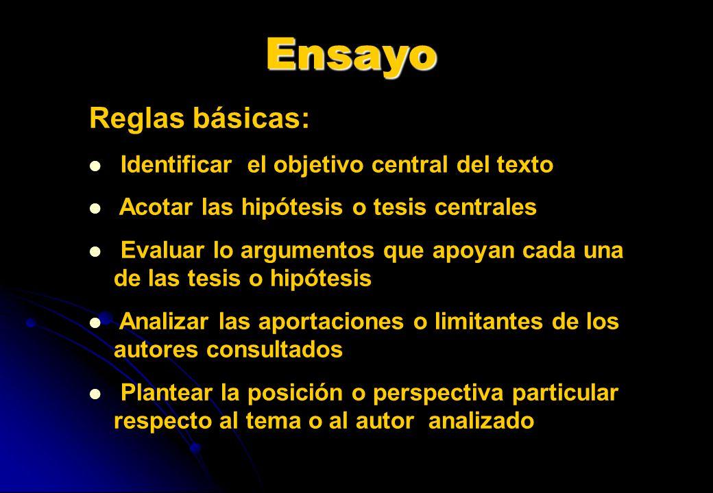 Ensayo Reglas básicas: Identificar el objetivo central del texto Acotar las hipótesis o tesis centrales Evaluar lo argumentos que apoyan cada una de l