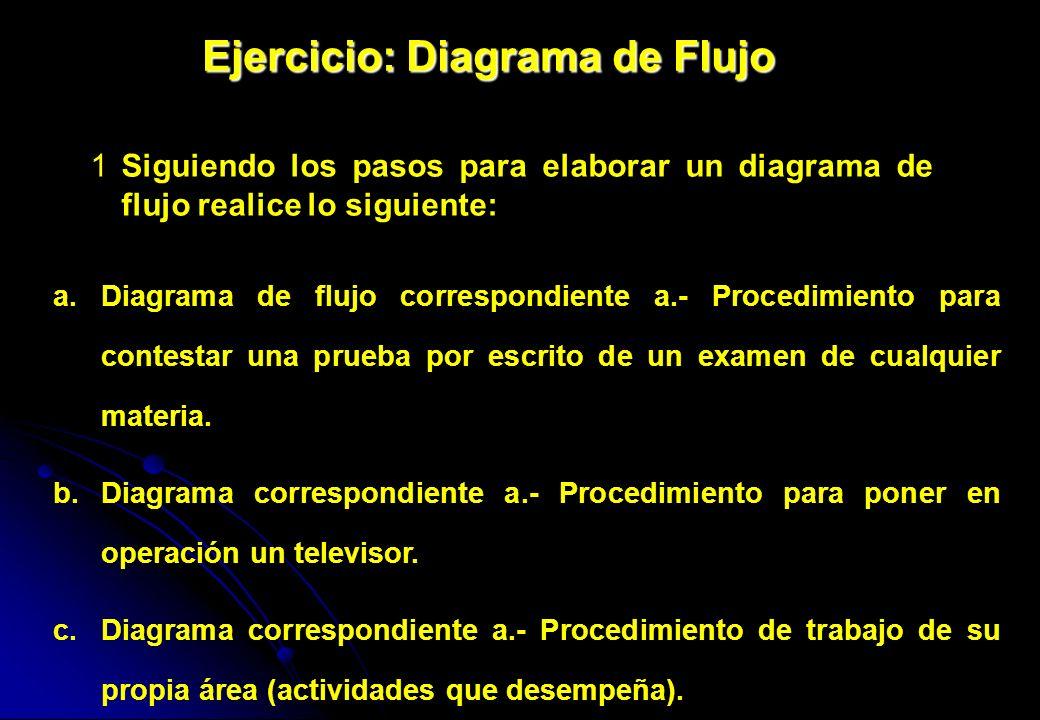 Ejercicio: Diagrama de Flujo 1Siguiendo los pasos para elaborar un diagrama de flujo realice lo siguiente: a.Diagrama de flujo correspondiente a.- Pro