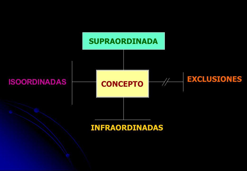 CONCEPTO SUPRAORDINADA EXCLUSIONES ISOORDINADAS INFRAORDINADAS