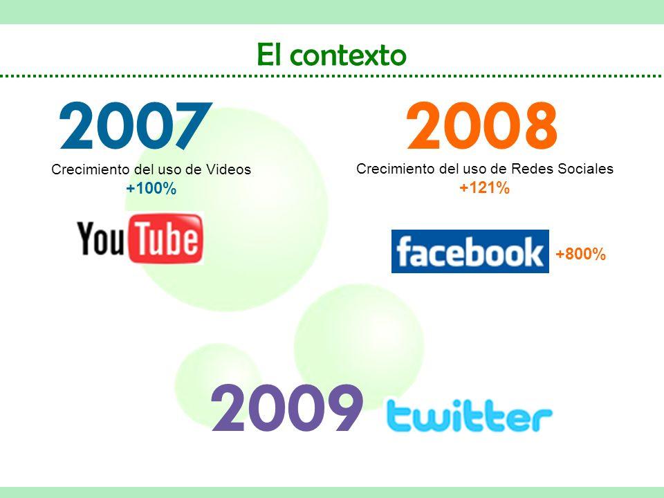 20072008 Crecimiento del uso de Videos +100% Crecimiento del uso de Redes Sociales +121% +800% 2009 El contexto