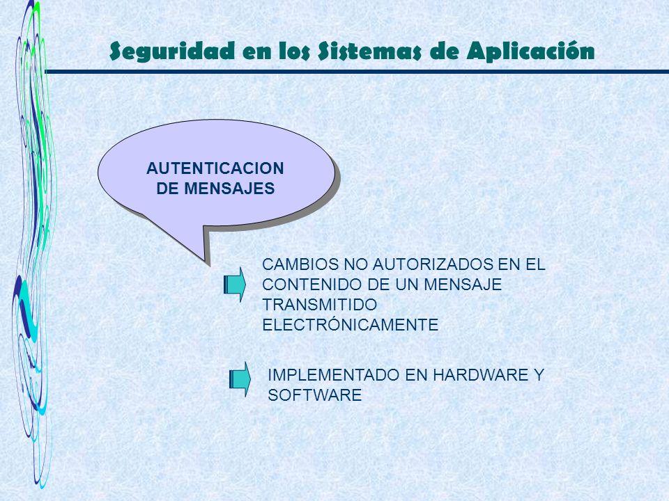 Seguridad en los Sistemas de Aplicación AUTENTICACION DE MENSAJES CAMBIOS NO AUTORIZADOS EN EL CONTENIDO DE UN MENSAJE TRANSMITIDO ELECTRÓNICAMENTE IM