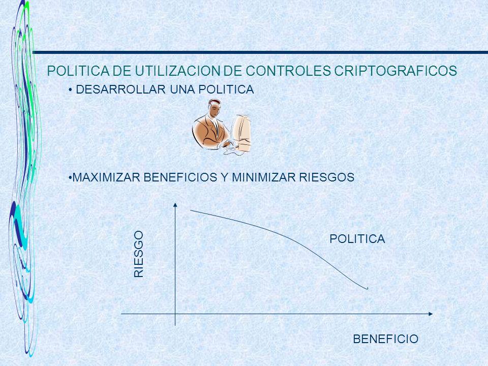 POLITICA DE UTILIZACION DE CONTROLES CRIPTOGRAFICOS DESARROLLAR UNA POLITICA MAXIMIZAR BENEFICIOS Y MINIMIZAR RIESGOS RIESGO BENEFICIO POLITICA