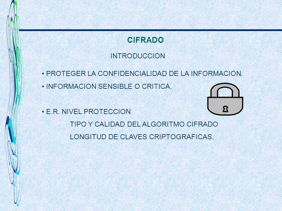 CIFRADO PROTEGER LA CONFIDENCIALIDAD DE LA INFORMACION. INFORMACION SENSIBLE O CRITICA. E.R. NIVEL PROTECCION TIPO Y CALIDAD DEL ALGORITMO CIFRADO LON