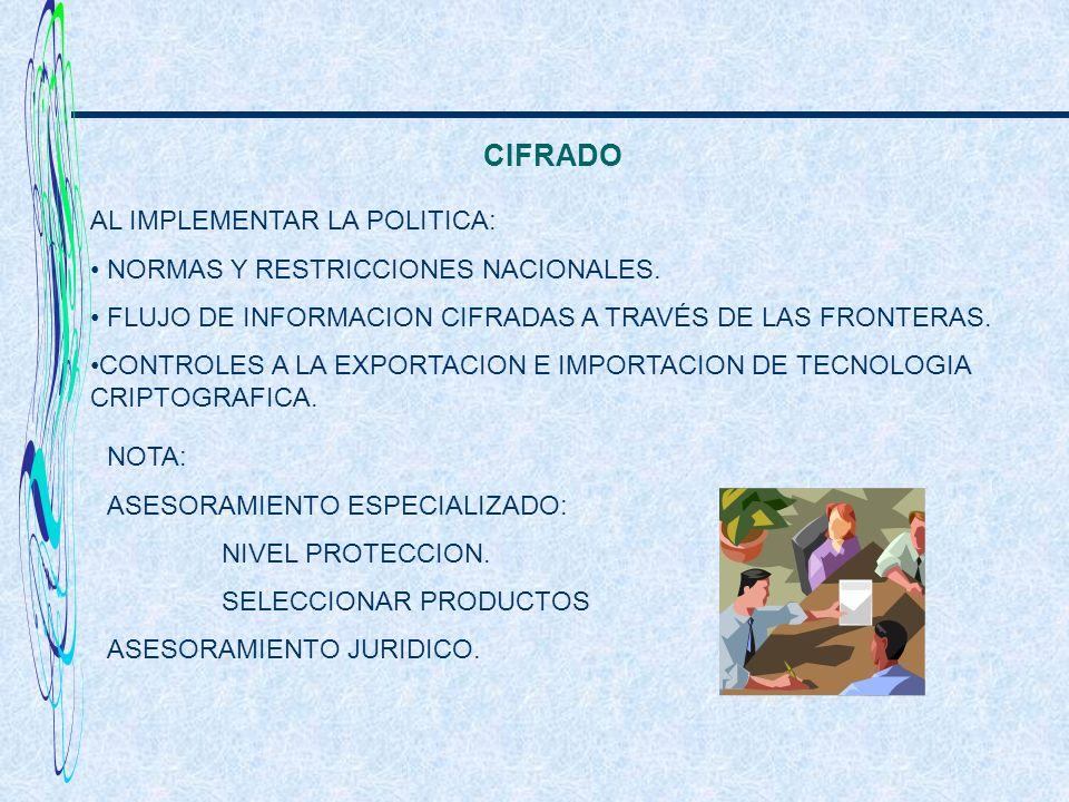 CIFRADO AL IMPLEMENTAR LA POLITICA: NORMAS Y RESTRICCIONES NACIONALES. FLUJO DE INFORMACION CIFRADAS A TRAVÉS DE LAS FRONTERAS. CONTROLES A LA EXPORTA