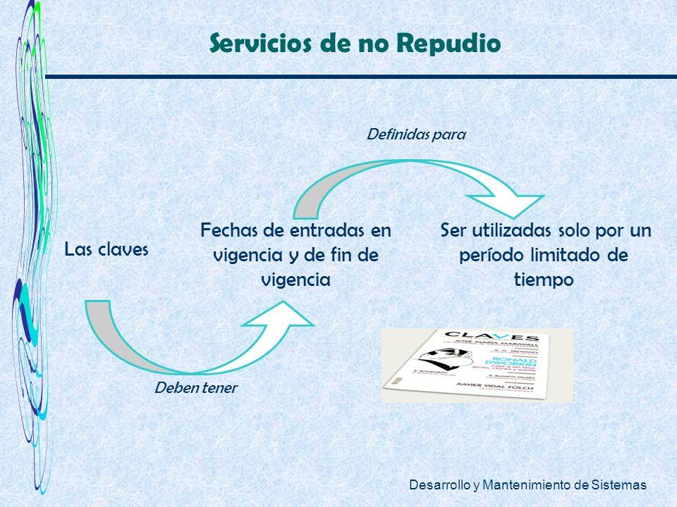 Desarrollo y Mantenimiento de Sistemas Servicios de no Repudio Las claves Fechas de entradas en vigencia y de fin de vigencia Ser utilizadas solo por