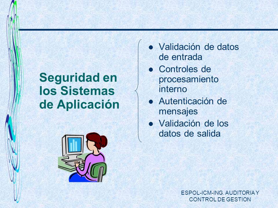 ESPOL-ICM-ING. AUDITORIA Y CONTROL DE GESTION Seguridad en los Sistemas de Aplicación Validación de datos de entrada Controles de procesamiento intern