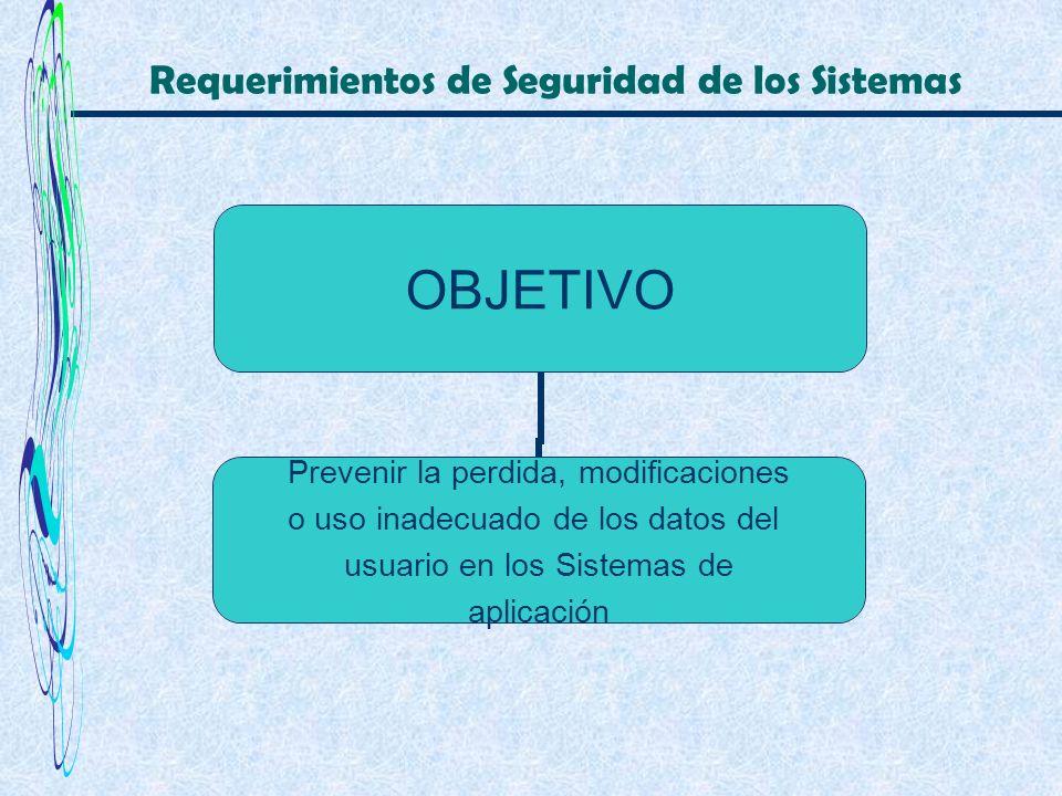 Requerimientos de Seguridad de los Sistemas OBJETIVO Prevenir la perdida, modificaciones o uso inadecuado de los datos del usuario en los Sistemas de