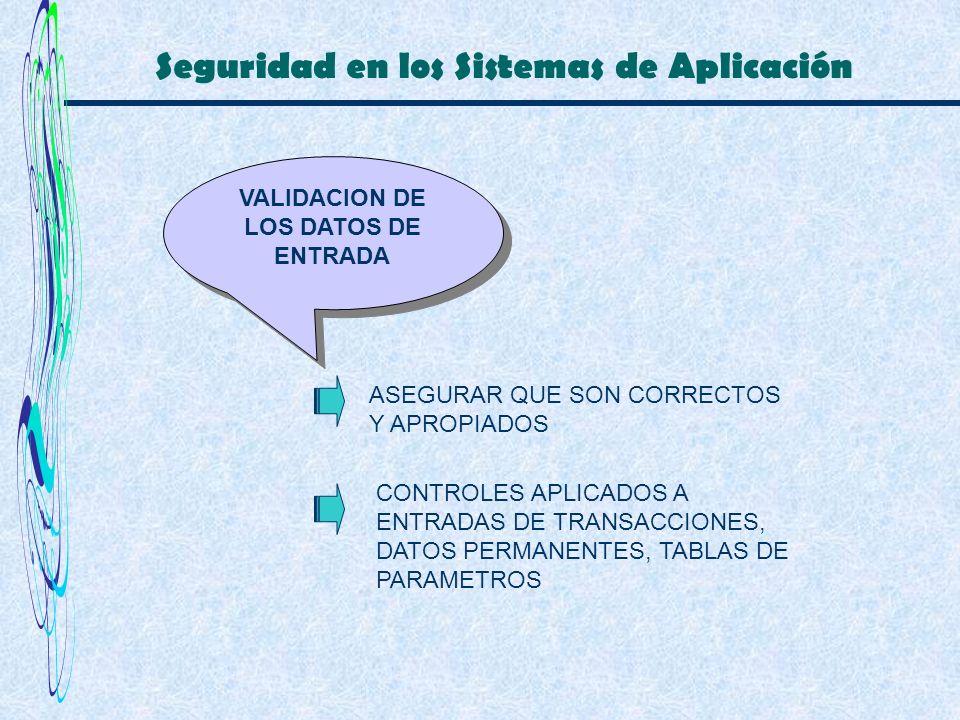Seguridad en los Sistemas de Aplicación VALIDACION DE LOS DATOS DE ENTRADA VALIDACION DE LOS DATOS DE ENTRADA ASEGURAR QUE SON CORRECTOS Y APROPIADOS