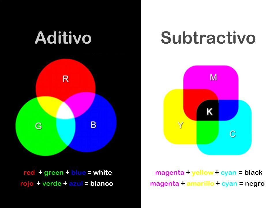 AditivoSubtractivo red + green + blue = whitemagenta + yellow + cyan = black rojo + verde + azul = blancomagenta + amarillo + cyan = negro