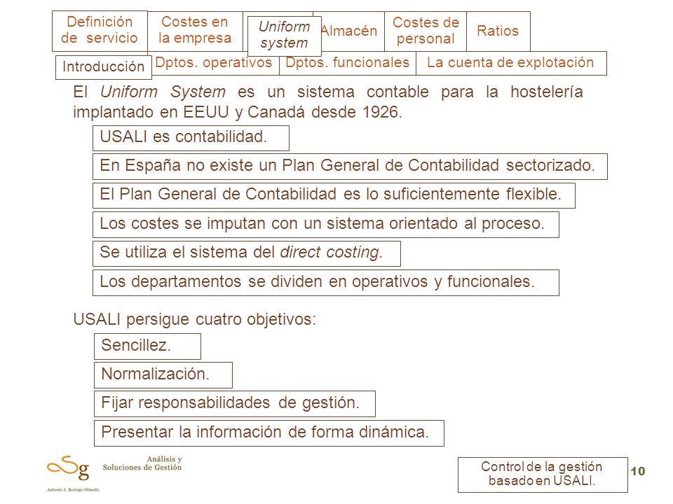 Uniform system Costes en la empresa Almacén Costes de personal Ratios Definición de servicio Control de la gestión basado en USALI. 10 Dptos. operativ