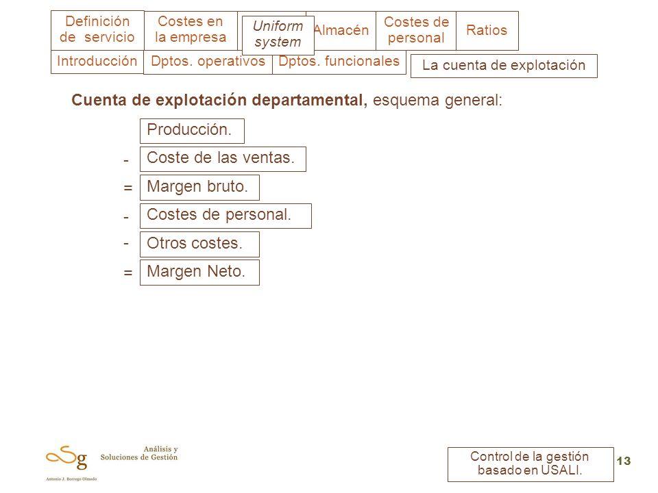 Costes en la empresa Almacén Costes de personal Ratios Definición de servicio Control de la gestión basado en USALI. 13 Cuenta de explotación departam