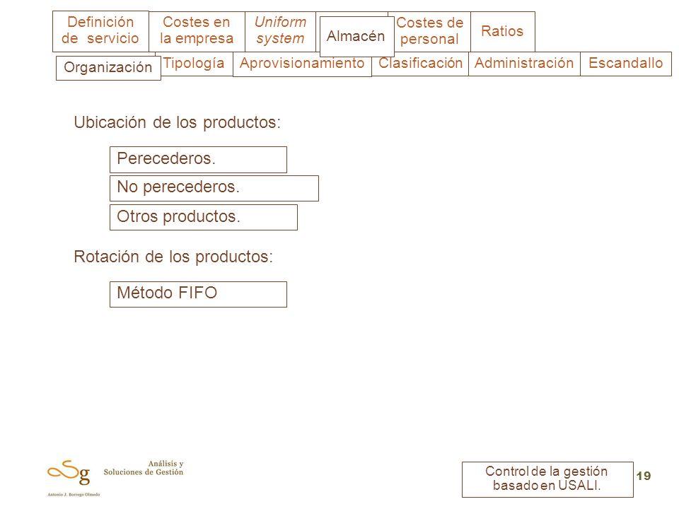 Costes en la empresa Almacén Costes de personal Ratios Definición de servicio Control de la gestión basado en USALI. 19 ClasificaciónTipologíaAprovisi