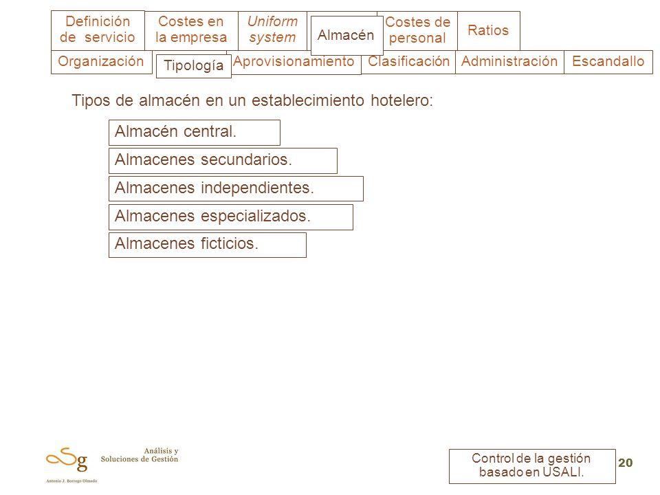 Uniform system Costes en la empresa Almacén Costes de personal Ratios Definición de servicio Control de la gestión basado en USALI. 20 ClasificaciónAp