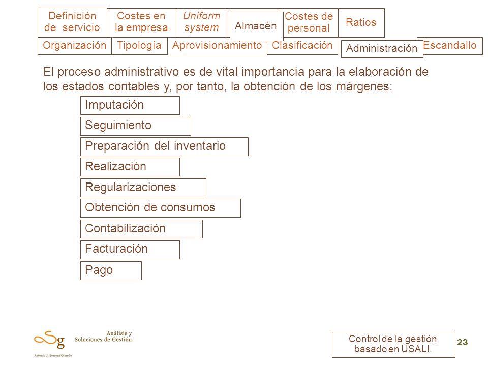 Uniform system Costes en la empresa Almacén Costes de personal Ratios Definición de servicio Control de la gestión basado en USALI. 23 ClasificaciónAp