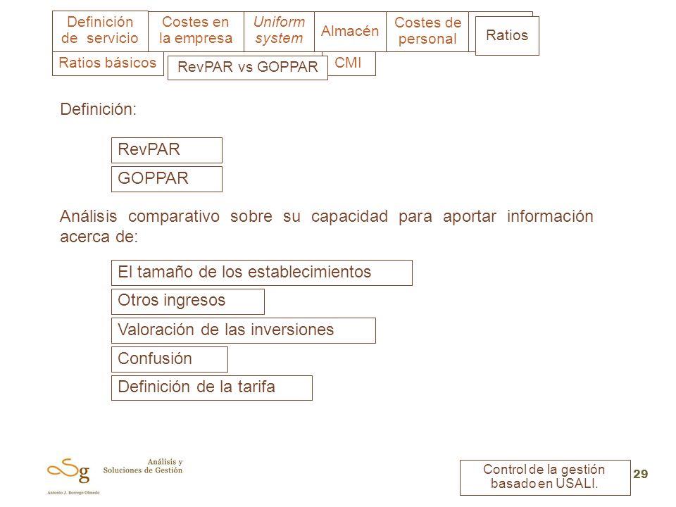 Uniform system Costes en la empresa Almacén Costes de personal Ratios Definición de servicio Control de la gestión basado en USALI. 29 CMI Ratios RevP