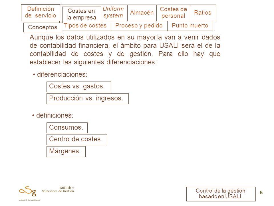 Uniform system Costes en la empresa Almacén Costes de personal Ratios Definición de servicio Control de la gestión basado en USALI. Tipos de costesPro