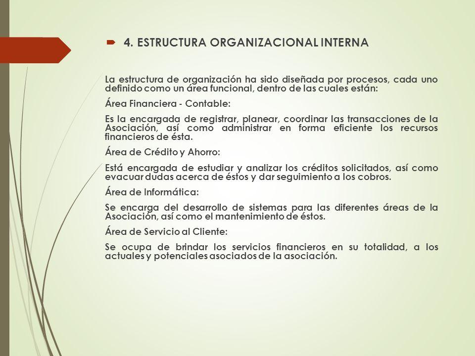 La estructura de organización ha sido diseñada por procesos, cada uno definido como un área funcional, dentro de las cuales están: Área Financiera - C