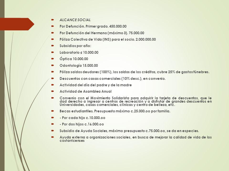 ALCANCE SOCIAL Por Defunción. Primer grado. 450.000.00 Por Defunción del Hermano (máximo 3). 75.000.00 Póliza Colectiva de Vida (INS) para el socio. 2