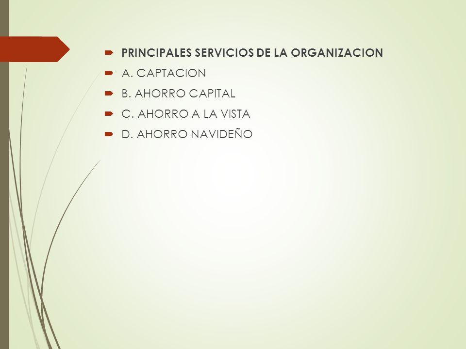 PRINCIPALES SERVICIOS DE LA ORGANIZACION A. CAPTACION B. AHORRO CAPITAL C. AHORRO A LA VISTA D. AHORRO NAVIDEÑO