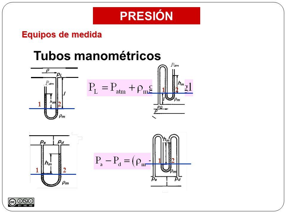 Equipos de medida PRESIÓN Tubos manométricos 12 12 12 12