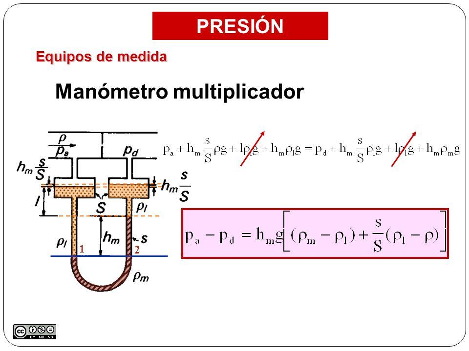 Equipos de medida PRESIÓN Manómetro multiplicador 1 2