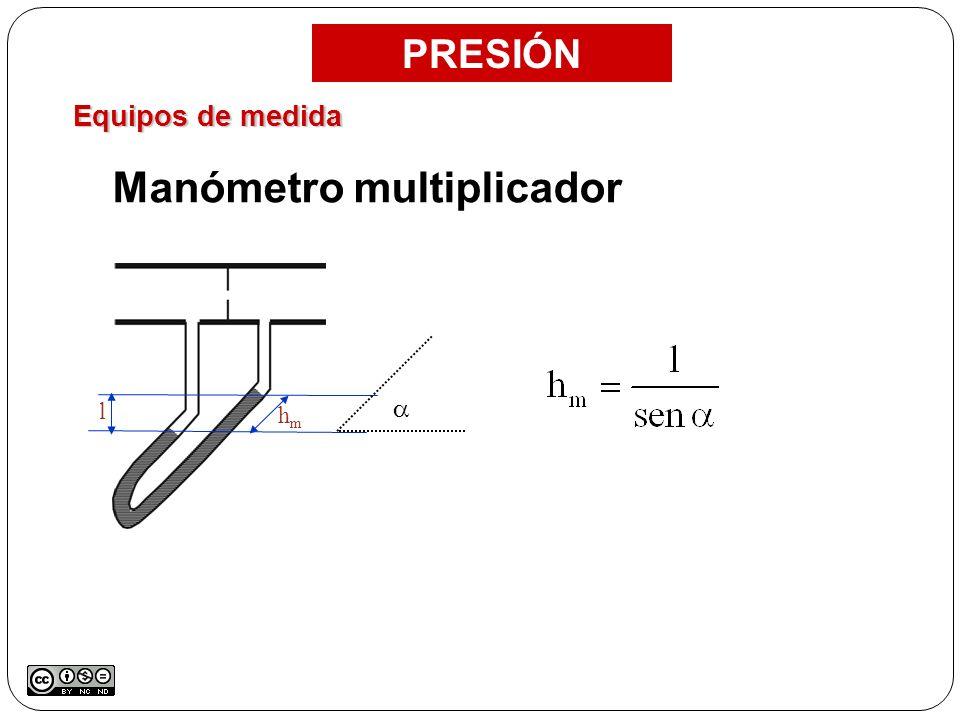 Equipos de medida PRESIÓN Manómetro multiplicador l hmhm
