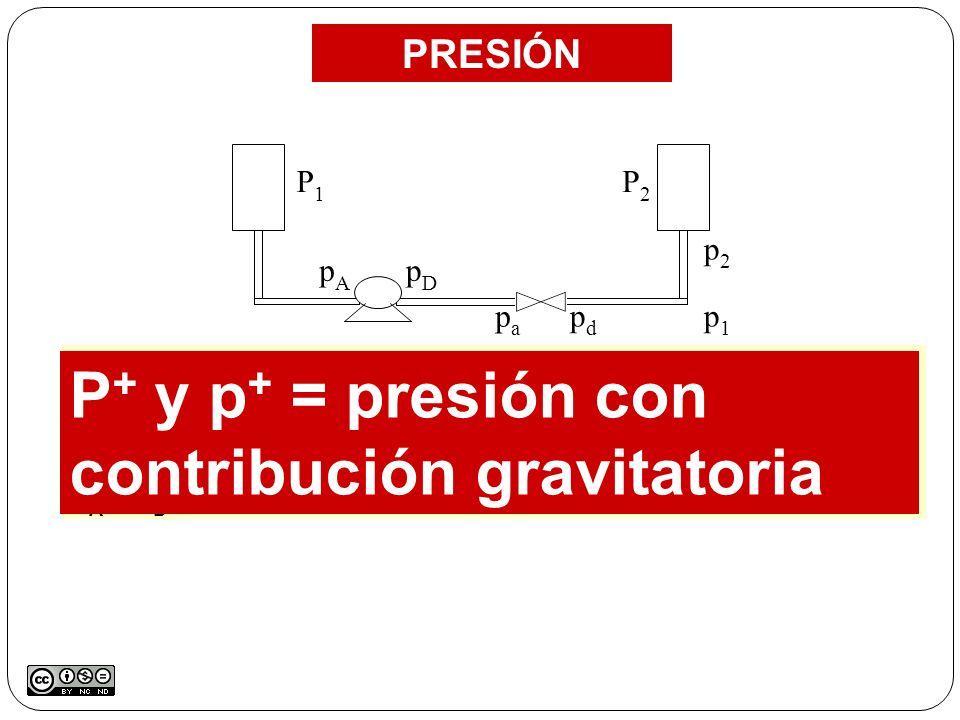 P 1 y P 2 : en secciones inicial y final de un sistema complejo. p 1 y p 2 : en extremos de un tramo recto. p a y p d : antes o después de un medidor