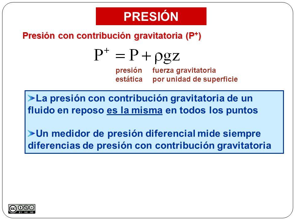 Presión con contribución gravitatoria (P + ) PRESIÓN presión estática fuerza gravitatoria por unidad de superficie La presión con contribución gravita