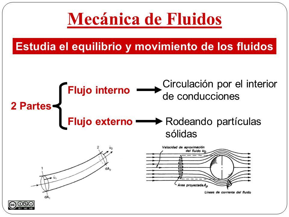 Mecánica de Fluidos 2 Partes Flujo interno Flujo externo Circulación por el interior de conducciones Rodeando partículas sólidas Estudia el equilibrio