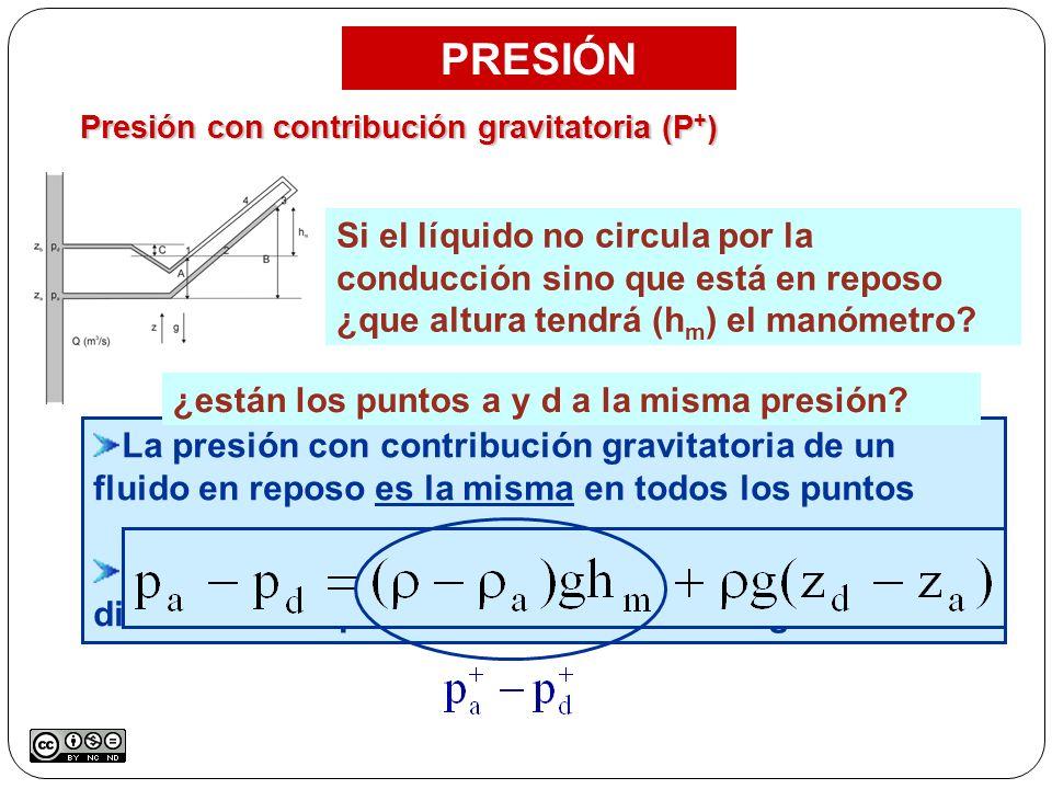 Presión con contribución gravitatoria (P + ) PRESIÓN Si el líquido no circula por la conducción sino que está en reposo ¿que altura tendrá (h m ) el m