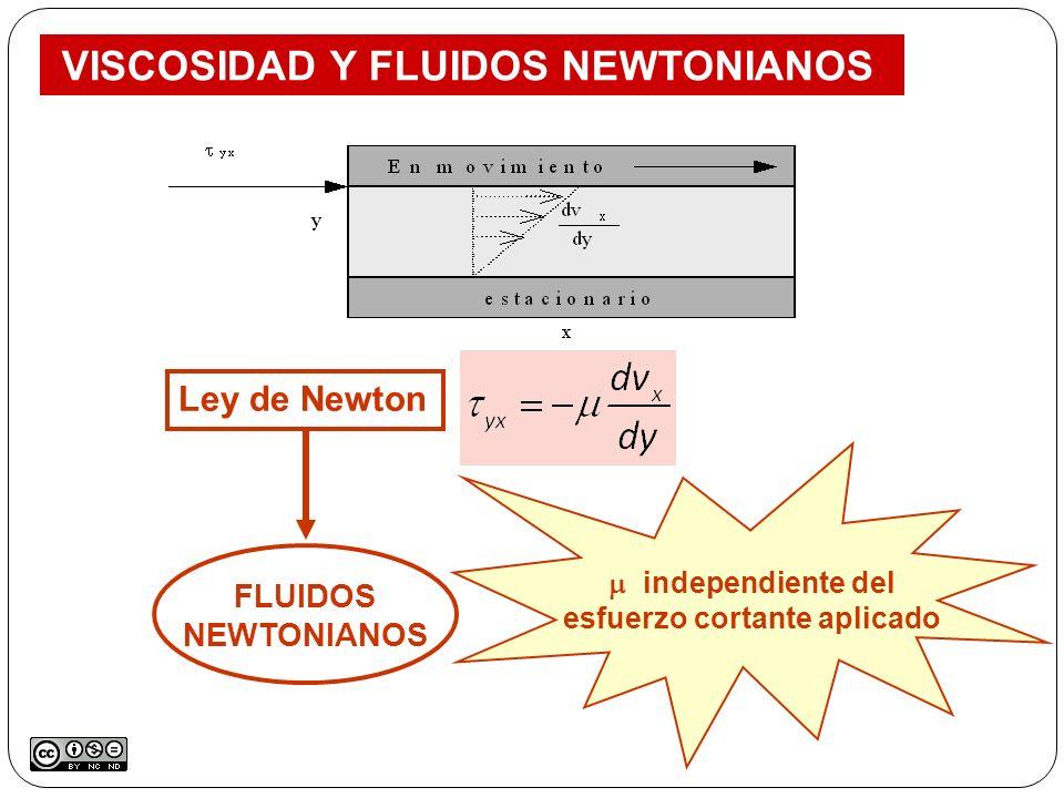 independiente del esfuerzo cortante aplicado Ley de Newton FLUIDOS NEWTONIANOS VISCOSIDAD Y FLUIDOS NEWTONIANOS