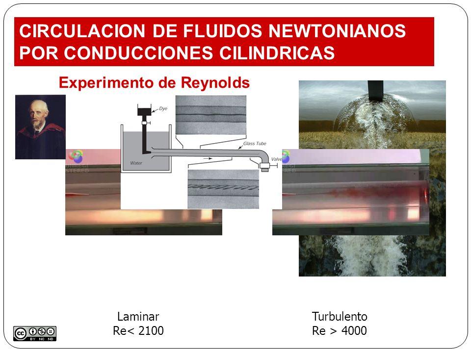 Laminar Re< 2100 Turbulento Re > 4000 CIRCULACION DE FLUIDOS NEWTONIANOS POR CONDUCCIONES CILINDRICAS Experimento de Reynolds