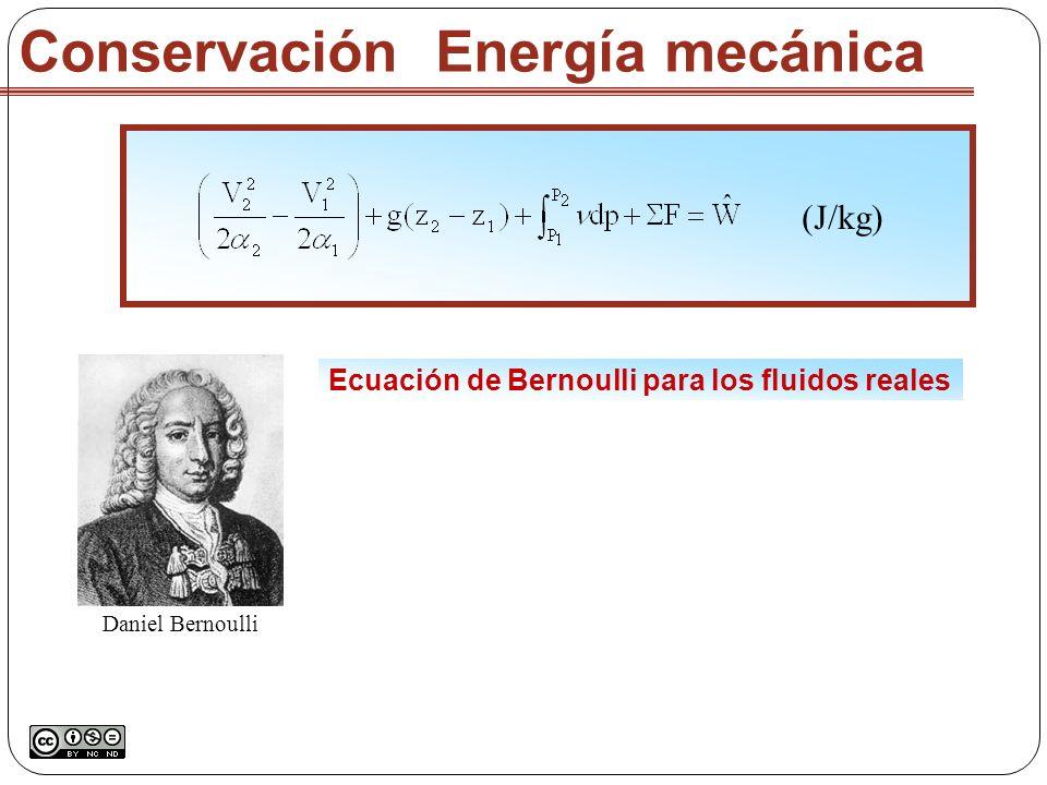 (J/kg) Ecuación de Bernoulli para los fluidos reales Daniel Bernoulli Conservación Energía mecánica