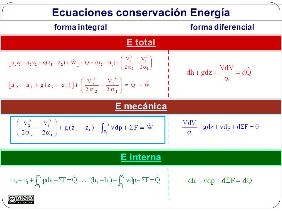 Ecuaciones conservación Energía E total E mecánica E interna forma diferencialforma integral