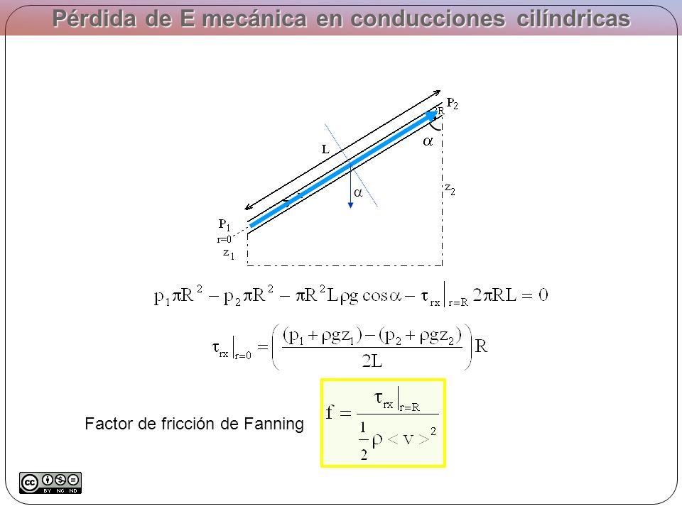 Factor de fricción de Fanning Pérdida de E mecánica en conducciones cilíndricas